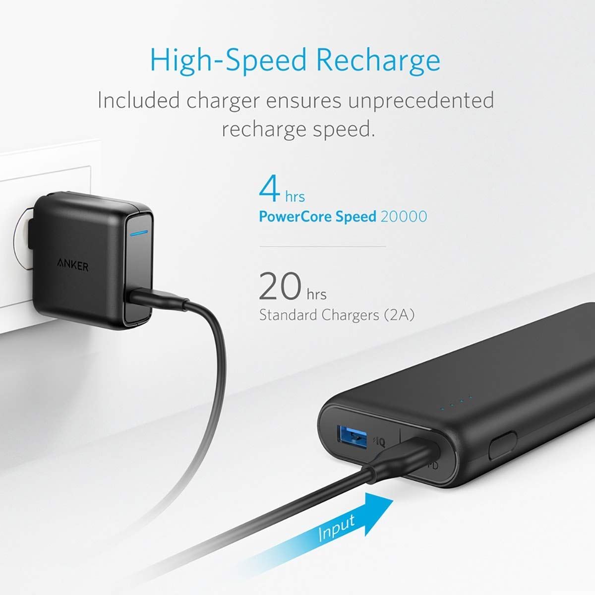 Anker PowerCore Speed 20000 PD Charging Time