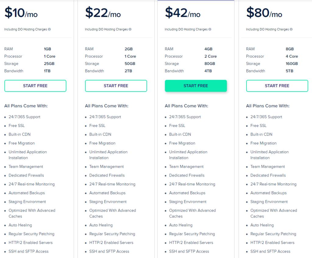 Best Web Hosting 2020 Price